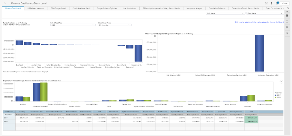 Image of the finance dashboard